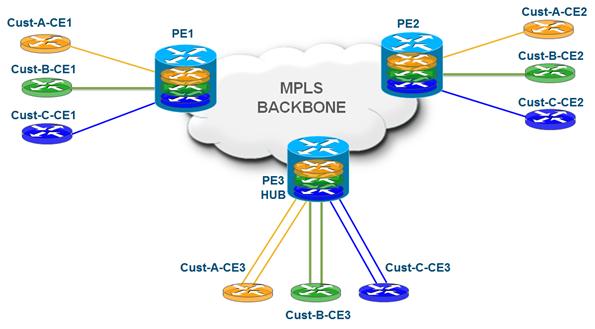 Anuta Networks Brings Secure SDN Benefits to MPLS Backbone