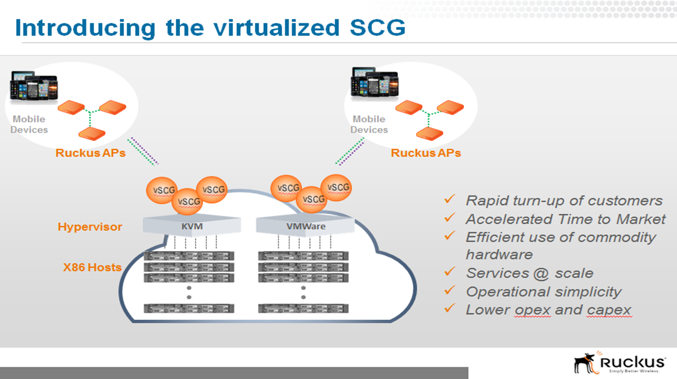 server virtualization essay This white paper is part of a series of papers on emc it's journey to the private the server virtualization emc it's journey to the private cloud: server.