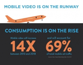 Mobile video usage on the rise globally Source: PRNewsFoto/Opera Software