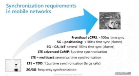ADVA's Oscilloquartz Launches Enhanced PRTC Solution for LTE-A and 5G Network Timing