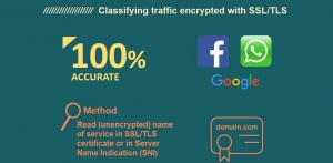YES! Encrypted Traffic Can Be Classified