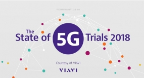 72 Operators Already Testing 5G, Peak Speeds Exceed 70Gbps, says VIAVI's Industry Data