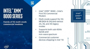 Intel Unveils First Commercial 5G New Radio Modems