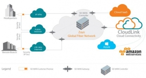 Zayo Extends IP/MPLS Offerings with SD-WAN Solution