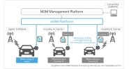 SoftBank to Launch New eSIM Platform for IoT/M2M This Year