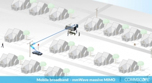 CommScope, Nokia to Develop Massive MIMO Integrated Antenna Solution