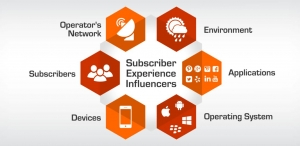 Mobile Customer Experience Management is an Ecosystem Problem