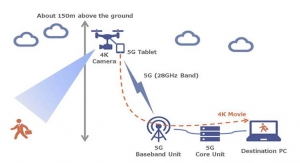 KDDI Demos Real Time 4K Video Upload using Drone with 5G