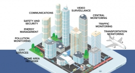 IoT and Smart Cities - Supporting a Connected Society
