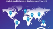 200 Million Gigabit Internet Connectivity Globally, says Viavi's Gigabit Monitor