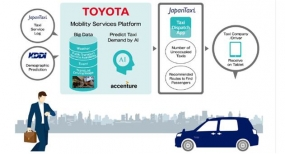 Toyota, JapanTaxi, KDDI and Accenture Run AI-based Taxi Dispatch Support System Pilot