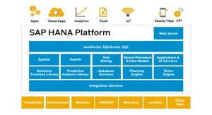 NTT DOCOMO Picks SAP HANA to Improve Customer Service