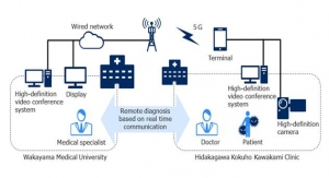 NTT Taps NEC's 5G Base Station for Remote Healthcare Field Trial