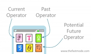 The Super App - Why Must Every Operator Have One