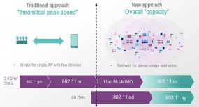 Japan's KDDI to Roll Out 4x Faster 802.11ax Home WiFi Gateway in Q1 2018