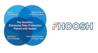 Verizon Enhances SD-Perimeter Service with Security Technology from FHOOSH