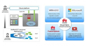 China Mobile Picks Huawei's CloudFabric to Expand OpenStack-based Private Cloud