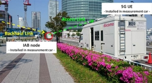 DOCOMO, Huawei Test Integrated Access Backhaul for 5G using 39GHz mmWave Band