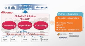 DOCOMO to Launch 'Globiot' for Enterprises with Global IoT Operations