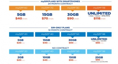 Singapore's M1 Expands Data-Centric Mobile Plans