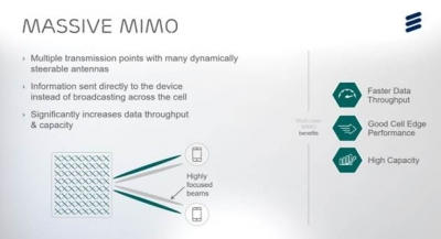 Verizon, Ericsson, Qualcomm Complete FDD Massive MIMO Trial
