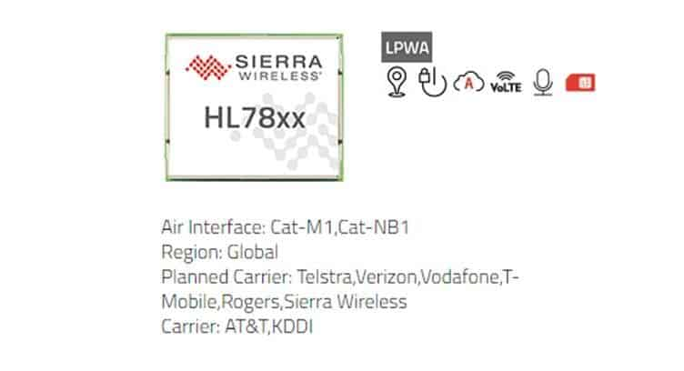Sierra Wireless IoT Modules with Altair Chipset Certified on KDDI