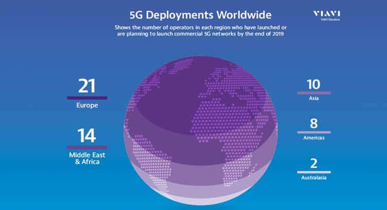 55 Commercial 5G Networks to Go Live Before 2020, says Viavi
