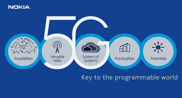 AT&T Works with Nokia to Expand 5G Lab Trials