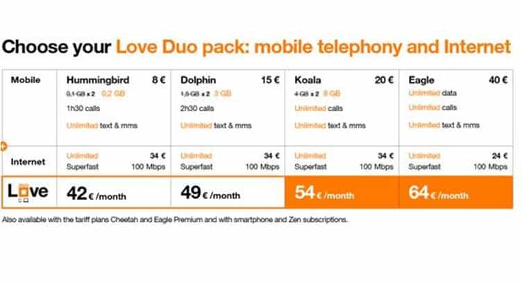 Unlimited mobile broadband deals