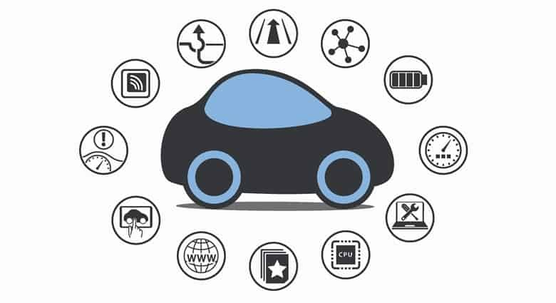 Handling the Escalating Video Demand in the Home, Car with the World of IoT