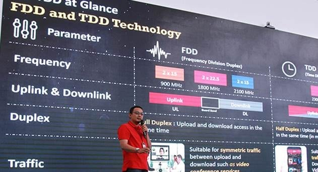 Telkomsel Rolls Out Over 500 4G LTE BTSs on 2 3 GHz TDD Frequency