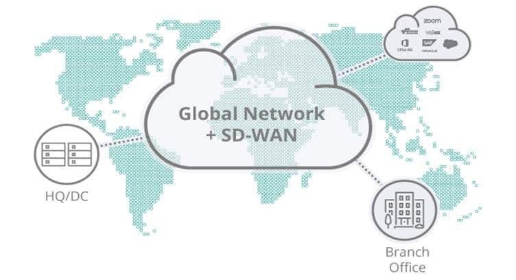Aryaka Raises a Further $50M to Accelerate Global Managed SD-WAN Expansion