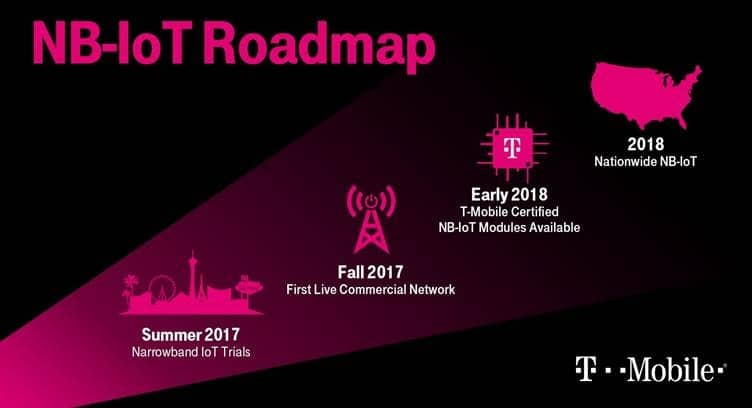 T-Mobile Launches NB-IoT Nationwide on the Guard Bands
