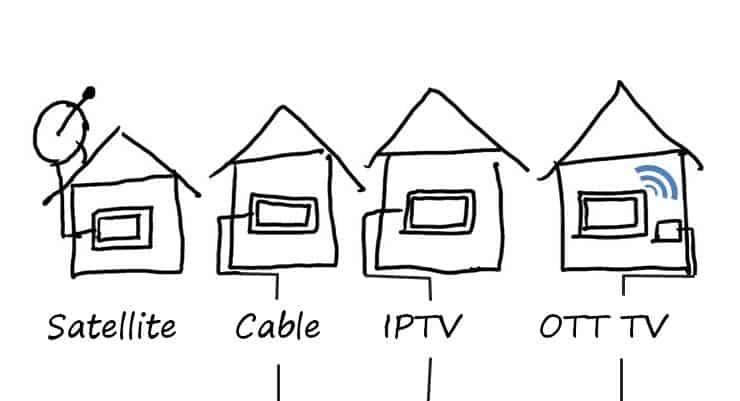 Image result for tv vs ott services