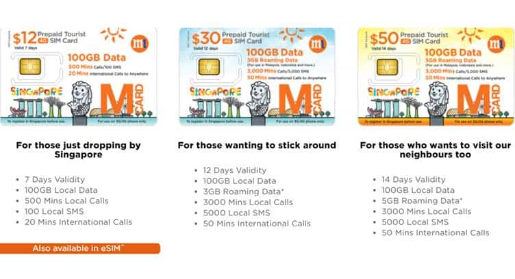 Singapore's M1 Rolls Out Prepaid eSIM Card for Inbound Tourists