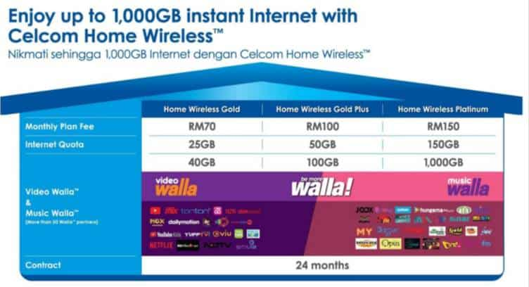 Malaysia's Celcom Launches New Home Fiber and Home Wireless