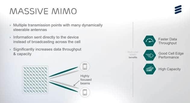 Verizon, Ericsson, Qualcomm Complete FDD Massive MIMO Trial